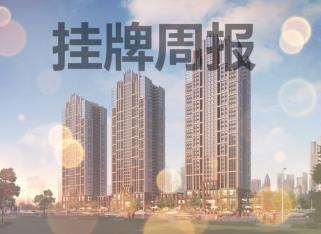挂牌周报∣起始价共2101万元!本周黔东┈